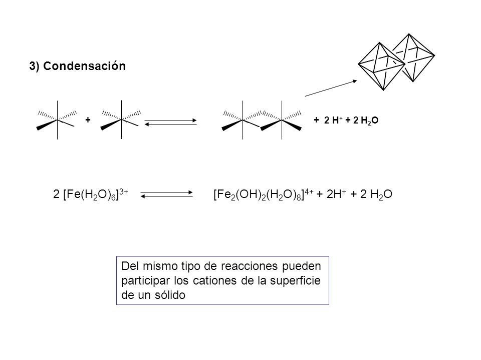 3) Condensación 2 [Fe(H2O)6]3+ [Fe2(OH)2(H2O)8]4+ + 2H+ + 2 H2O